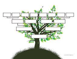 Excel Genealogy Templates Download 4 Generations Blank Family Tree Genealogy Templates Excel