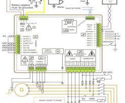 9 nice best automotive wiring diagram galleries tone tastic best automotive wiring diagram automotive wiring diagram great of chevy diagrams best auto gate pdf best