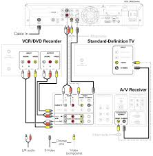 telephone wall socket wiring diagram tamahuproject org lovely how to wire phone line for internet at Telephone Wiring Diagram Master Socket