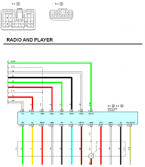 wiring diagram for stereo 1997 es 300 readingrat net Harness Wiring Diagram requesting a wire color identification on 2000 es300 radio harness,wiring diagram,wiring diagram centech wiring harness diagram