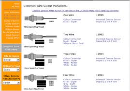 wiring diagram wire color codes on wiring images free download Sony Wire Harness Color Codes wiring diagram wire color codes on wiring diagram wire color codes 1 sony car stereo wiring diagram wiring diagram alternator sony xplod wire harness color code