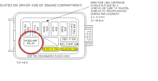 fuse box on ford f150 on fuse images wiring diagram schematics 2010 F150 Fuse Box Diagram fuse box on ford f150 3 fuses for 2001 ford f 150 1992 f150 fuse box 2010 f150 fuse box diagram trailer lights