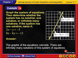 graphing linear equations write the equation in slope intercept form y mx