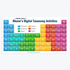 Here are a few among the most played cool classroom activities for students of diverse class levels: Bloom S Taxonomy Periodic Table Wabisabi Learning