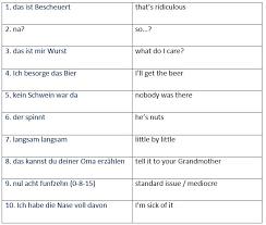 best german images learn german german words 10 extraordinarily useful german phrases learn german communication german