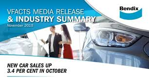 new car release australia 2014New car sales up 34 percent in October  Just Commodores