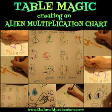 table chart for kids. Table Magic: Creating An Alien Multiplication Chart For Kids