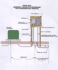 meter base wiring diagram meter wiring diagrams servicerequirements1 meter base wiring diagram servicerequirements1