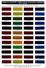 House Of Kolor Kandy Paint Color Chart Exterior House