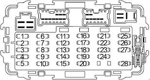 nissan frontier (1997 2004) fuse 1998 Saturn Sl1 Fuse Box Diagram AC Fuse Box