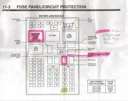 trailer towing package relay locations 2005 Ford F150 Fuse Box Wiring Diagram 98 Ford F-150 Fuse Box Diagram