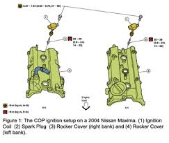 current trends for ignition systems 2004 Maxima Stereo Wiring Harness on the 2001 '03 maximas, coil failures at relative low mileages (60,000 to 70,000 miles) are not uncommon nissan has not recognized the problem and has not 2004 maxima bose wiring diagram