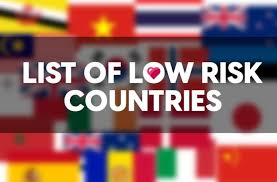 This page lists fao's member nations in alphabetical order. List Of Countries Classified By Qatar As Low Risk For Covid 19 As Of 21 July 2020