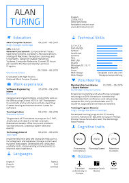 Incredible Computer Science Resume Epic Lecturer Template Templates