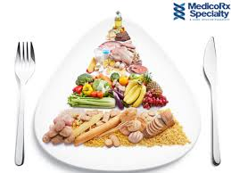 Meal Planning For Diabetes 3 Ways To Create A Diabetes Diet Meal Plan Medicorx