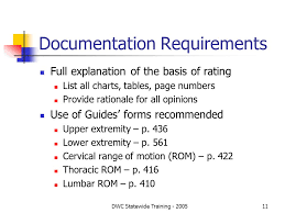 Ama Guides Upper Extremity Conversion Chart Permanent Disability Rating Under Sb Ppt Video Online Download