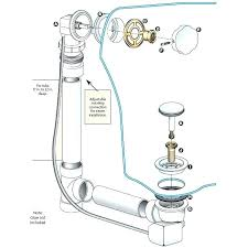 removing a bathtub drain removing a bathtub drain replacing bathtub drain cable and amusing concept removing