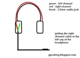 klipsch headphones wiring diagram reference series iv diagrams wiring diagram for headphone jack klipsch promedia 21 din wiring diagram headphone cable assignment fixed diagrams auto gallery klipsch s4 wiring diagram