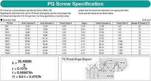 Pg Cable Gland Size Chart Pdf Locknut For Cable Gland Misumi Misumi Thailand