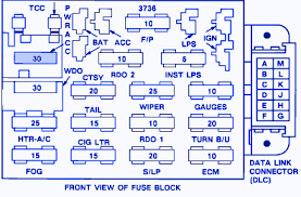 pontiac sunbird se fuse box block circuit breaker diagram pontiac sunbird se 1995 fuse box block circuit breaker diagram