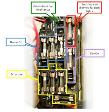 fuse panel detailed description or diagram the 1947 present 67 72 chevy truck fuse box jpg views 3997 size