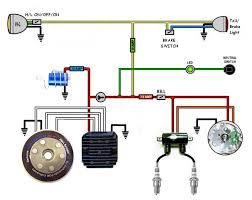 cb750 simple wiring harness wiring diagram load simplified wiring diagram cb750 cafe racer wiring diagram inside cb750 simple wiring harness