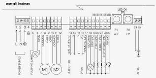 technical data gates garage automation ianuarie 2013 wiring diagram sketch assembly nice control unit a 400