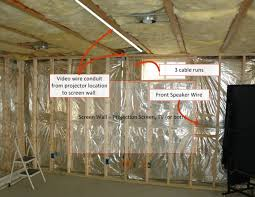 comfortable putting up drywall in a basement le