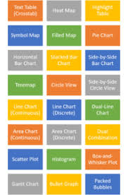 The Ultimate Cheat Sheet On Tableau Charts Towards Data