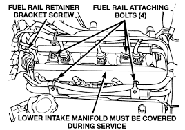 chrysler town and country fuel rail wires chrysler get free 2001 Chrysler Town And Country Fuel Injector Wiring Harness chrysler town and country fuel rail wires chrysler get free image about wiring diagram