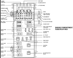 2009 ford focus fuse box diagram engine diagram and wiring diagram 200113 Ford Escape Fuse Box Diagram 2013 ford focus steering problems as well 1994 honda civic fuse box location moreover dodge 3 2013 ford escape fuse box diagram