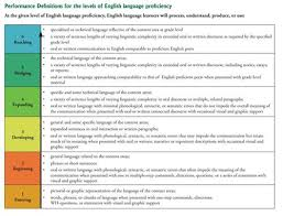 Wida Proficiency Levels Chart English Language Learners Ell Teacher Resources Ell