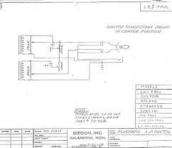 les paul special wiring diagram wiring diagram libraries wiring diagram for epiphone les paul standard luxury gibson les paulwiring diagram for epiphone les paul