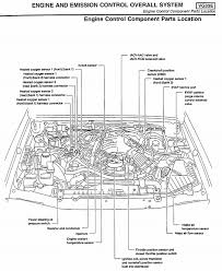 nissan frontier engine diagram valve cover nissan automotive nissan frontier engine diagram valve cover nissan automotive wiring diagrams