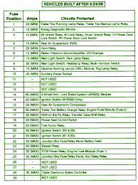 2002 f250 radio wiring diagram on 2002 images free download 2004 Ford F250 Radio Wiring Diagram 2002 f250 radio wiring diagram 12 1969 ford f 250 wiring diagram ignition wiring diagram for 2004 f250 2004 ford f250 stereo wiring diagram