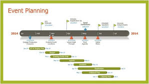 Succession Planning Template New Inspirational Succession Planning ...