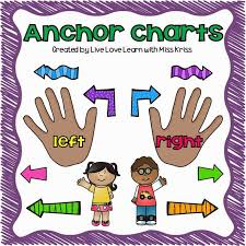 Left Right Chart Free Anchor Charts For Teaching Left And Right Position