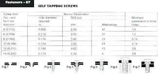 Steel Size Chart Washer Size Chart Newmexicodla Org