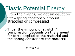 elastic potential energy 6 7 from the graphs we get an equation force spring constant x amount stretched or compressed thus the amount of stretch