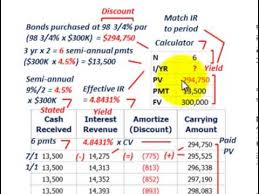 amortizing bond discount bond amortization calculating yield amortizing discount premium