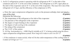 R12 Refrigerant Pressure Enthalpy Chart Pdf Solved Use The Following Tables Chart Thanks Https Proj