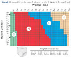 Prevail Breezers 360 Size Chart Find Your Size And Information On Incontinence