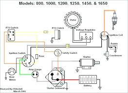 kohler command 20 sproutup co kohler command 20 hp wiring diagram smart wiring diagrams co command hp engine hp parts diagram