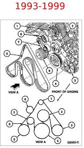 ford crown victoria fead belt routing below is a diagram of front engine accessory drive fead belt routing for the 1993 1999 ford crown victoria mercury grand marquis and lincoln towncar