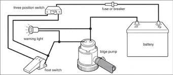 gph tags seasense 800 gph bilge pump wiring diagram unified rule mate 500 bilge pump at Rule 500 Gph Automatic Bilge Pump Wiring Diagram