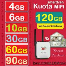 Yakin paket internet kamu beneran unlimited? Harga Mifi Smartfren Terbaik Data Voucher Juli 2021 Shopee Indonesia