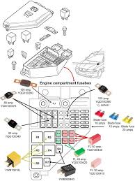 mg zs rover 45 fuses, relays, ecus mg rover club nederland Rover 75 Coupe engine compartment fusebox afbeelding