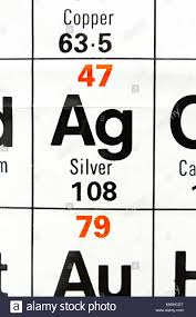 Silver Chart Uk The Element Silver Ag As Seen On A Periodic Table Chart As