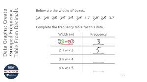 Grouped Frequency Chart Data Graphs Create Grouped Frequency Table From Decimals Grade 2 Onmaths Gcse Maths Revision