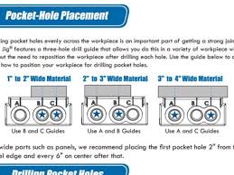 Kreg Jig Thickness Chart Pocket Hole Placement According To Thickness Of Wood Kreg